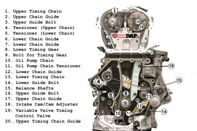 2.0t TSI Timing Chain Component Diagram
