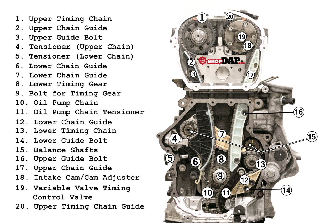 2.0t TSI Timing Chain Parts Diagram - VW | Audi