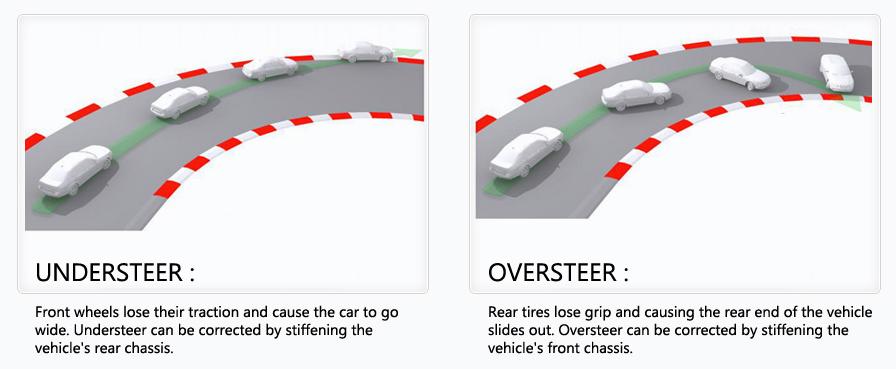 Over Steer vs Understeer Mk7 GTI