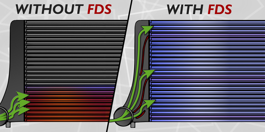 FDS versus without FDS